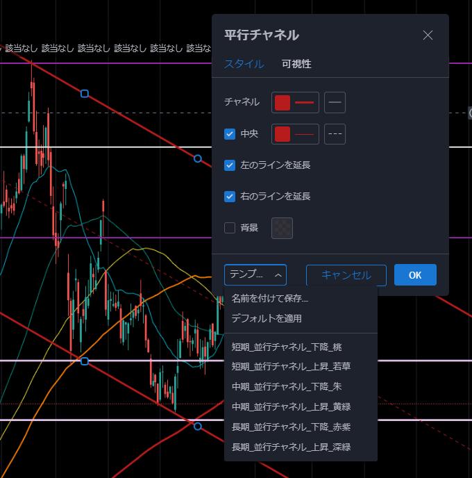 Tradingview トレーディングビュー Zoomのチャート